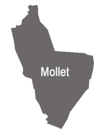 molletbo